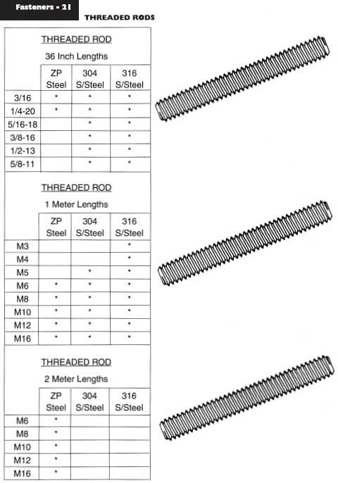 Threaded Rods - Ullrich Fasteners Catalogue