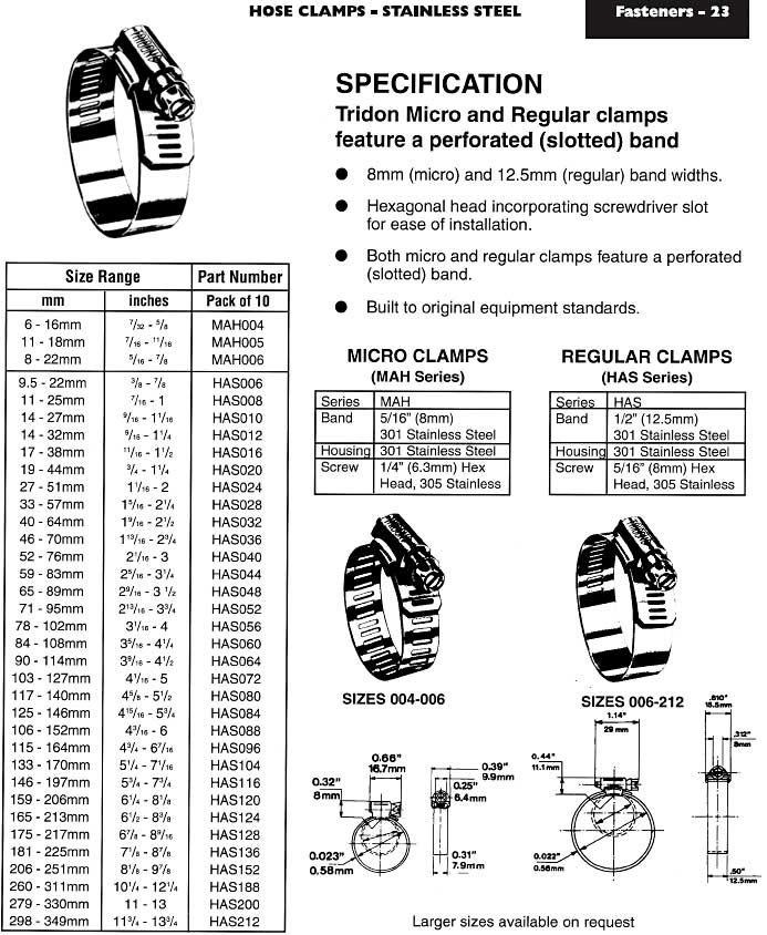 Hose Clamps Ullrich Fasteners Catalogue