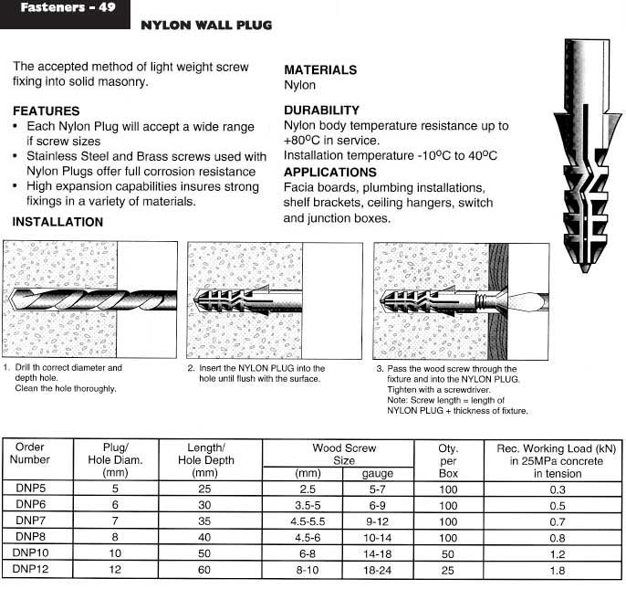 Masonry Anchors And Post Screws Ullrich Fasteners Catalogue