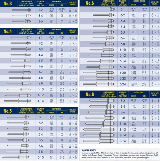 pop rivet size chart: Pop rivet sizes chart uk images