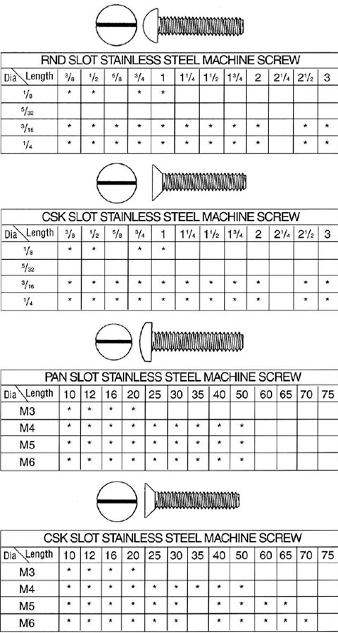 Stainless Steel Machine Screws - Ullrich Fasteners Catalogue 78