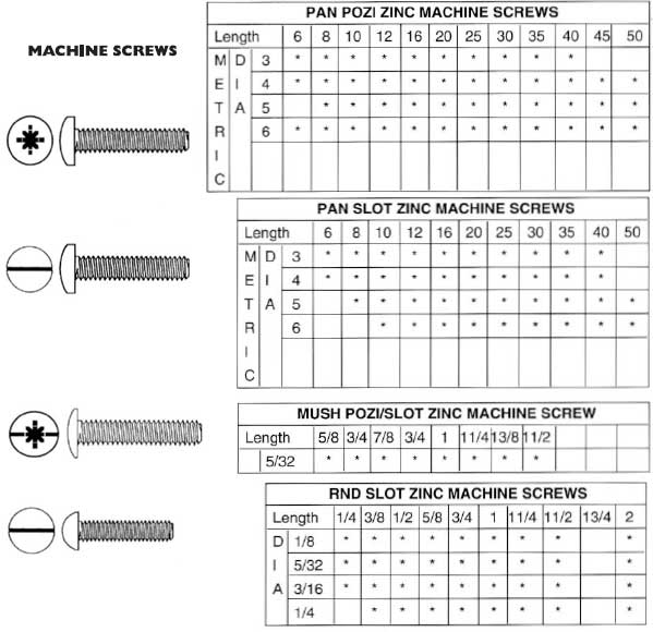 Stainless Steel Machine Screws - Ullrich Fasteners Catalogue