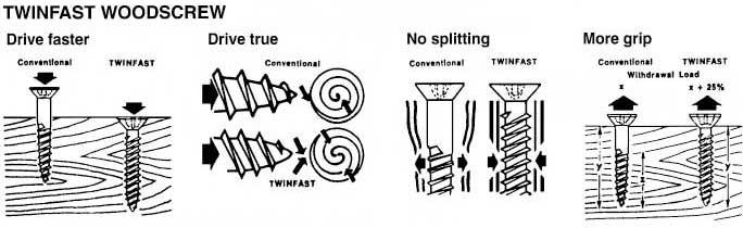 Twinfast Woodscrews - from Ullrich Aluminium