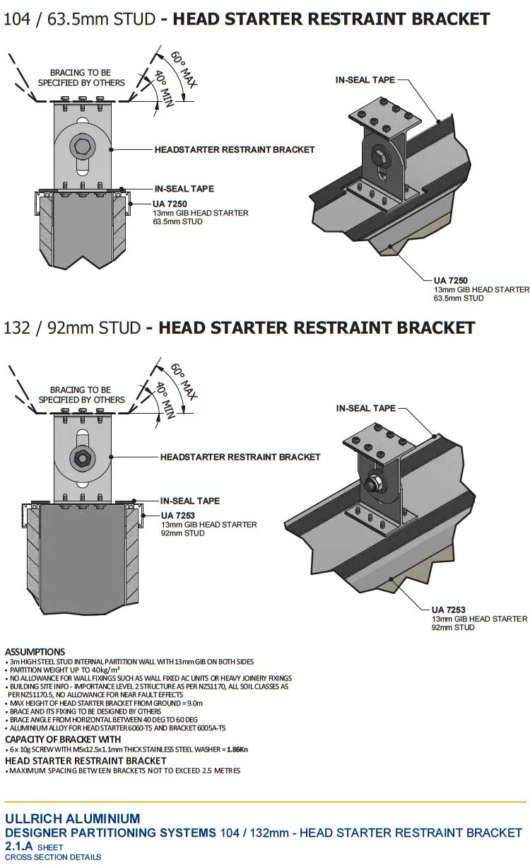 Designer Partitioning System head starter restraint bracket