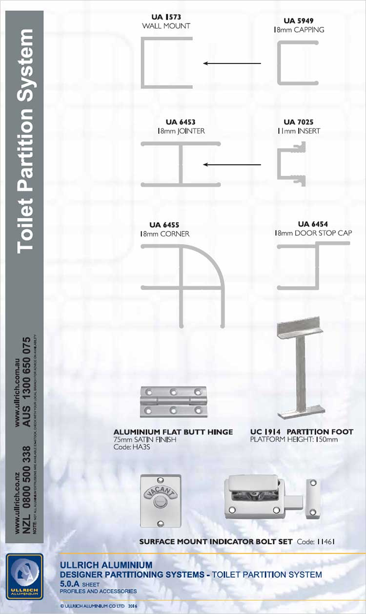 Toilet Partitioning System System