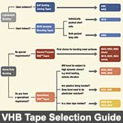VHB tape selection guide