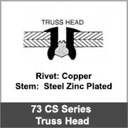 61 Blind rivets 73CS Truss head